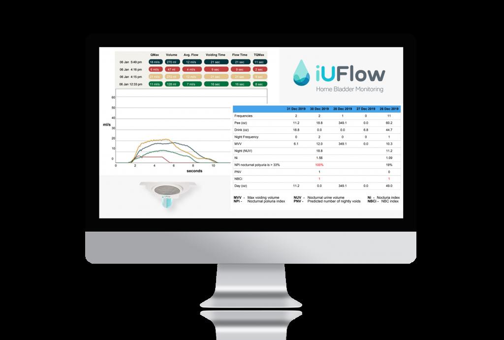 iUFlow clinician dahsboard